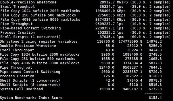 RAKsmart香港服务器UnixBench跑分测试