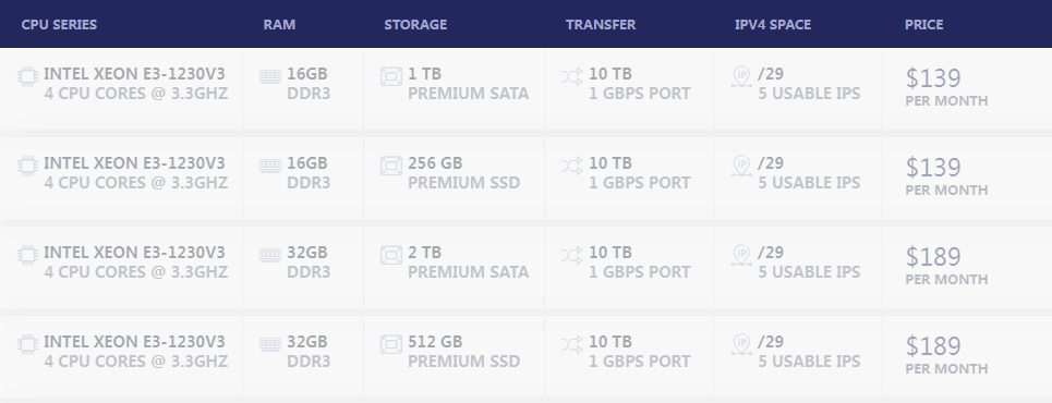 PacificRack服务器方案配置