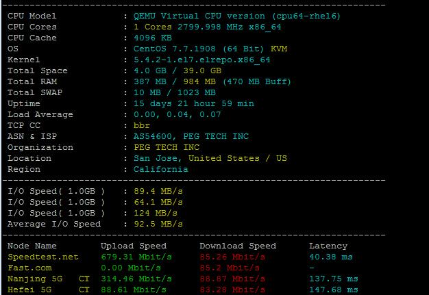 I/O内存读写速度测试