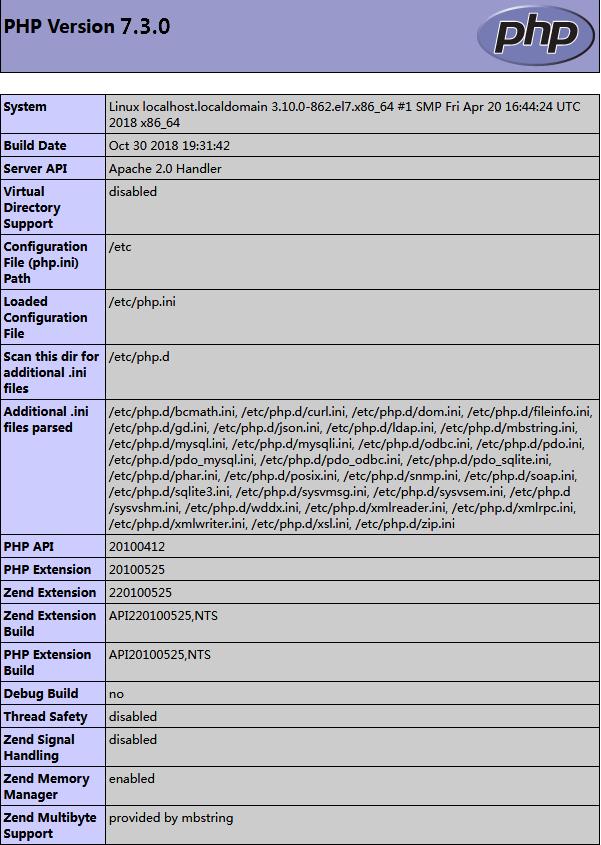 PHP环境测试