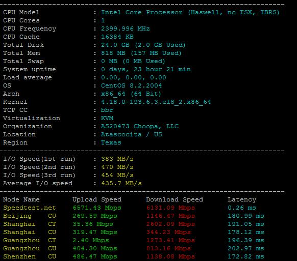 CPU、I/O读写测试