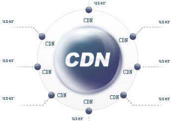 CDN加速节点