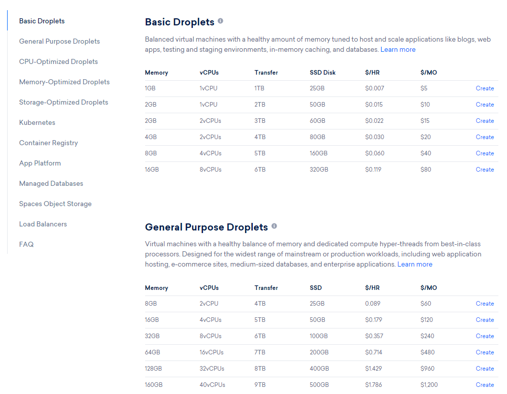DigitalOcean部分方案价格