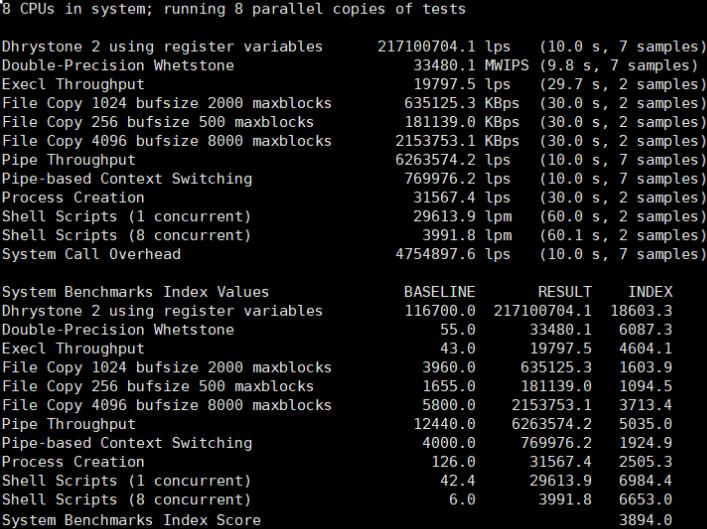Unixbench跑分情况测试