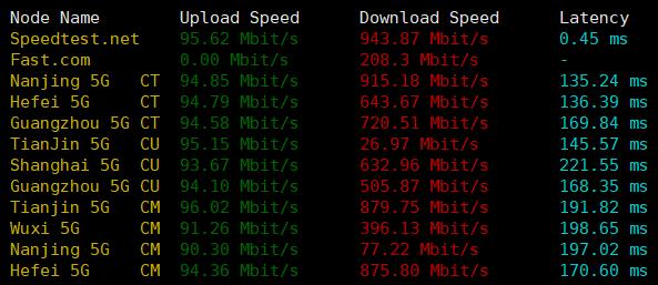 全球下载速度测试