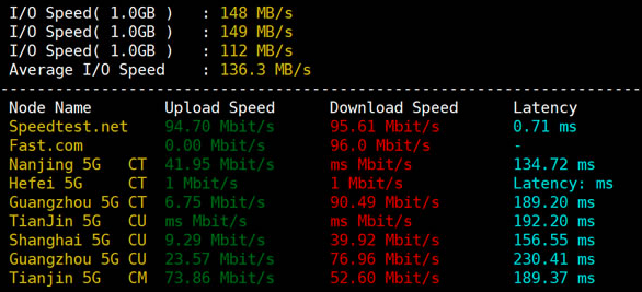 I/O读写、上传和下载速度测试