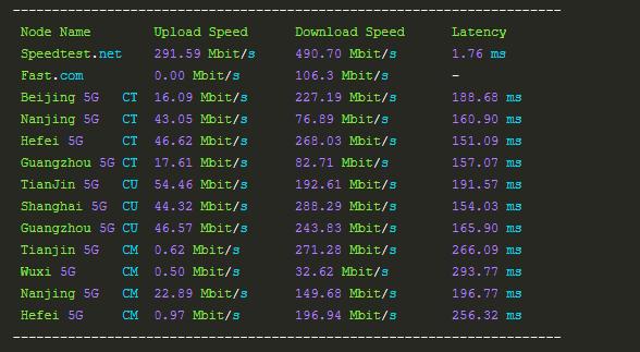 节点下载速度测试