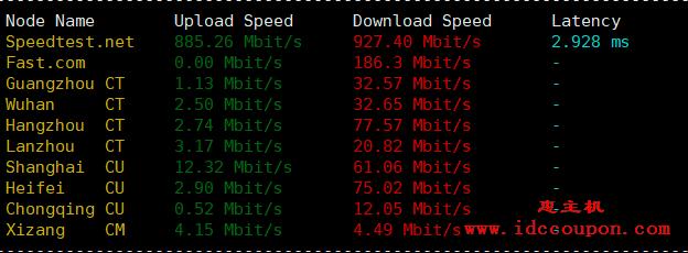 下载速度测试