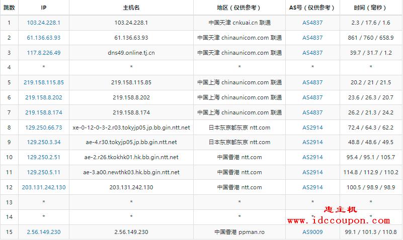 北京联通去程路由节点
