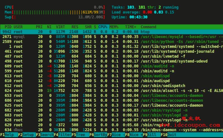 Htop Linux 进程监控