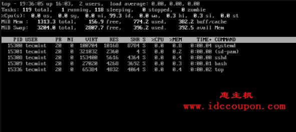 按特定用户列出 Linux 进程
