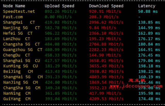 上传和下载速度测试
